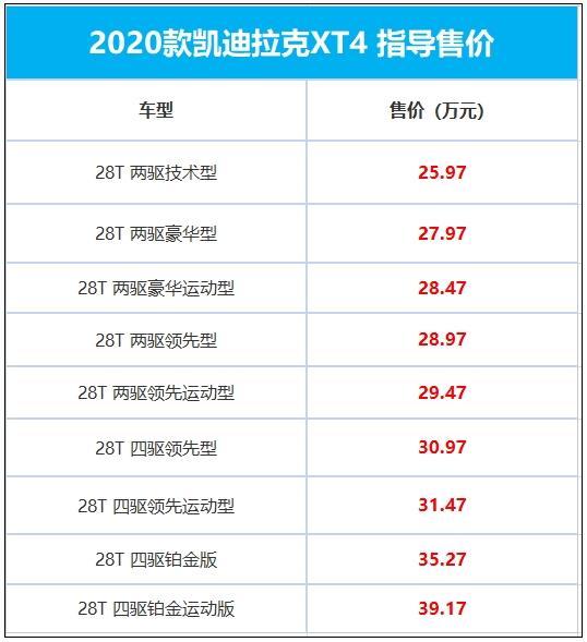 凯迪拉克2020款XT4上市 搭载2.0T+9AT共计九款车型