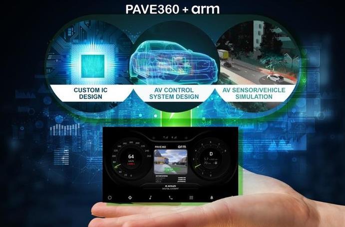 西门子与Arm合作 以帮助汽车制造商/集成商和供应商交付下代平台