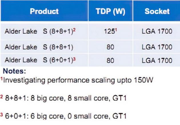 英特尔Alder Lake桌面处理器曝光 预计将使用10nm工艺